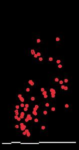 Bild 1. Projektets omfattning.